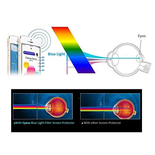 Cyxus [Harmful Blue Light Filter] UV Ray Block Guard ...