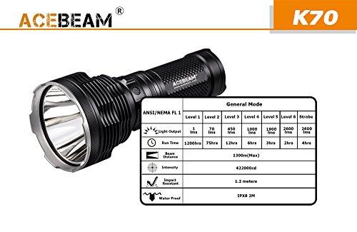 ACEBeam K70 CREE XHP35 Hi LED Flashlight Use 4x 18650 Battery 2600lumens Throw 1300meters by Acebeam (Image #2)