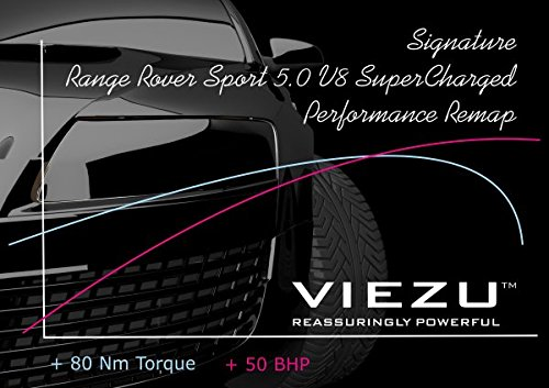 VIEZU ENGINE REMAP FOR 5.0 V8 Supercharger ECU Remapping and Performance Parts Package: