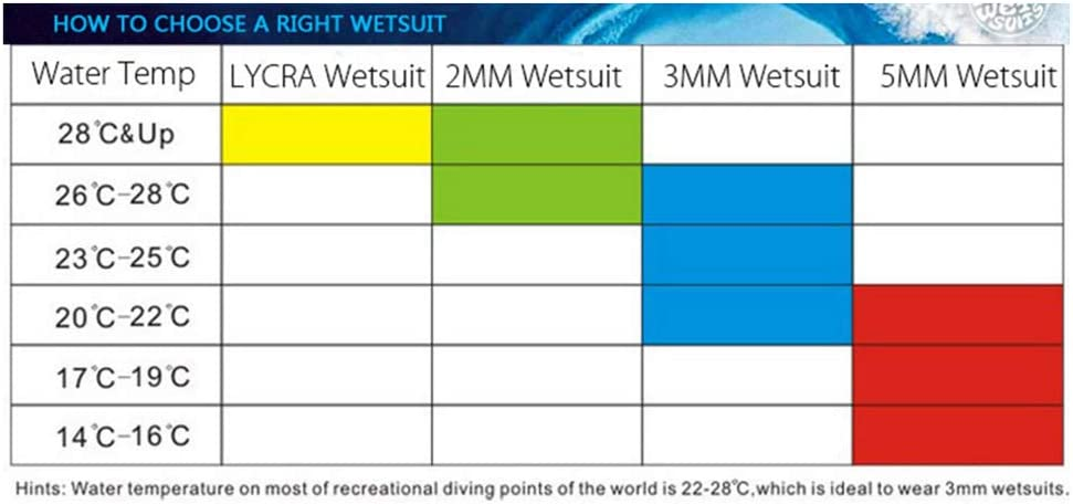 CICIN Muta in Lycra da Uomo per Costumi da Bagno Surf Snorkeling Nuoto Tuta Intera per Il Nuoto Estate UPF 50