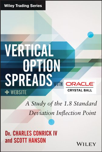 (Vertical Option Spreads, + Website: A Study of the 1.8 Standard Deviation Inflection Point)
