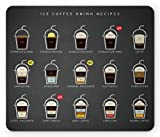 Lunarable Coffee Mouse Pad, Collection of Ice Coffee - Best Reviews Guide