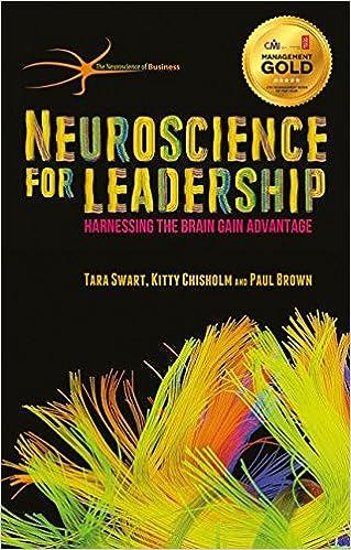 """Resultado de imagen de T. Swart,K. Chisholm y P. Brown libro """"Neuroscience"""