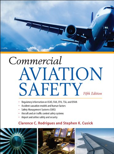 commercial aviation - 2