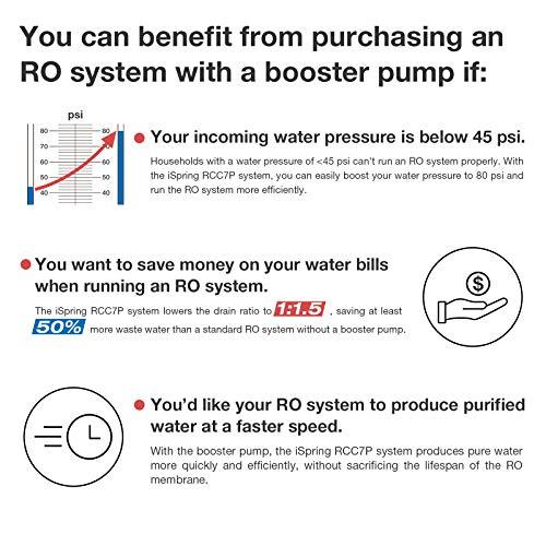 Ersatzkartusche Umkehrosmosemembran iSpring MC1 100 GPD RO Wasserfilter