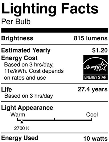 Cree-BA19-08027OMF-12CE26-1C100-Connected-60W-Equivalent-Soft-White-2700K-A19-Dimmable-LED-Light-Bulb
