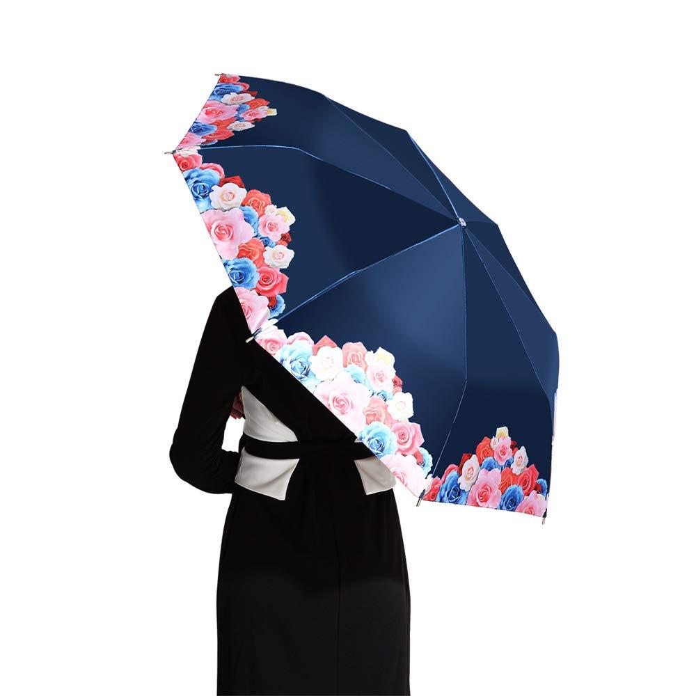 Loplay Parasol Umbrella, 99% UV Protection Travel Folding Sun Rain Umbrella- Compact UPF 50+ UV Block Umbrella