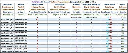 Calor iQue Film chauffant infrarouge chauffage au sol /électrique Set 50/cm 150/W//m/²//Dimensions 0,5 230.00 voltsV 20,0/m/²