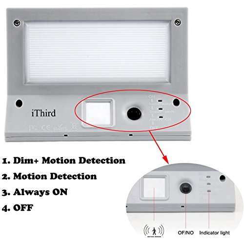 Motion Sensor For Garage Lights: Solar Lights Outdoor Motion Sensor, IThird 21 LED 330LM
