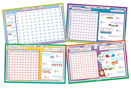 Educational Kids Placemats - Math Set of 4 Table Mats: Addition, Subtraction, Multiplication, Division - Reversible Activities - Waterproof, Washable, Wipeable, Durable, USA-made by Tot Talk