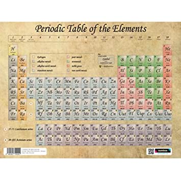 Gentil Sumbox Antique Periodic Table Of The Elements Educational Poster