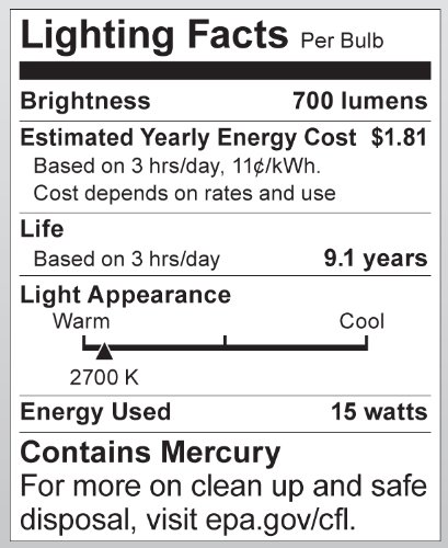 Equivalent to 50-Watt Incandescent Lamp with U.L Satco S7206 15-Watt Medium Base PAR30 5000K Wet Location Listed 120V