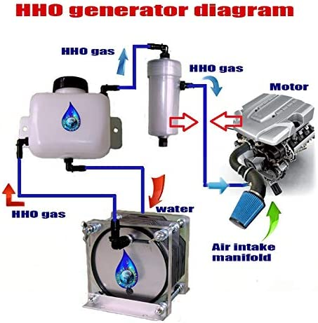 Absolutenergies Hho Kit Bec 1500 Dry Cell 11 Plates Generator 100 Inox 316l Fuel Economy Auto