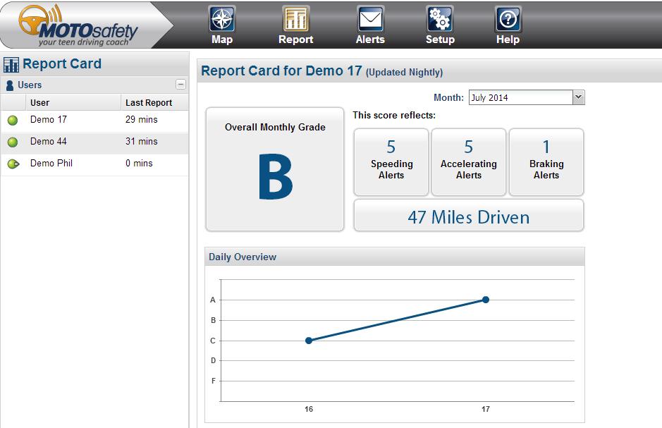 MotoSafety MPVAS1 Teen Safety GPS Vehicle Tracking System & OBD Device