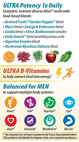 033674156858 - Nature's Way Alive! Once Daily Men?s Ultra Potency,60 tablets. carousel main 5