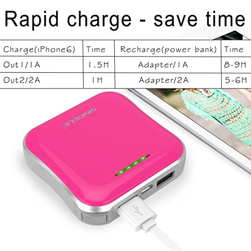 SINOELE energy Bank 10000mAh smaller compact handheld Battery Pack twice USB Charger wide-spread effective Charging for iPhone iPad Samsung and a great dea rosy Battery Packs