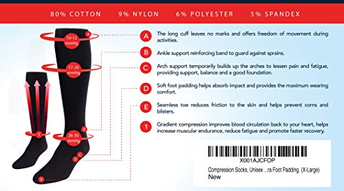Compression Socks, Large Feet Legs - Big Foot and Leg with Ankle and Arch Support, Firm Gradient Pressure 28 mmHg, Knee High Plus Size Premium Hosiery, Medical Grade, Soft Thick Cotton, Unisex X-L by Boston Enterprises (Image #7)