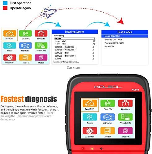 KOLSOL Code Reader OBDII Scan Tool for Universal Vehicles EOBD Automotive Scanner Diagnostic Tool KS501 (KS04-Red)