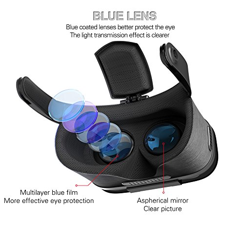 Sukapa Oasis 3D VR Headset With Remote Controller Virtual Reality Glasses with Stereo Headphone for VR Games 3D Movies Smartphones HD Blue Glass Lens Eye Care System for iPhone and Android Smartphones by Sukapa (Image #3)