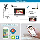 TMEZON Wireless WIFI Video Door Phone IP Doorbell