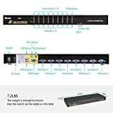 Sea Wit KVM Switch, VGA KVM Switch 8-Port with 8 Cable Kits, Switch by Button/Keyboard / Auto Scan, USB / PS2 Port 1U Rackmount, Support OSD EDID