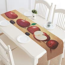 InterestPrint Red Apple Painting Polyester Table Runner Placemat 14 x 72 inch, Vintage Apples Tablecloth for Office Kitchen Dining Wedding Party Home Decor