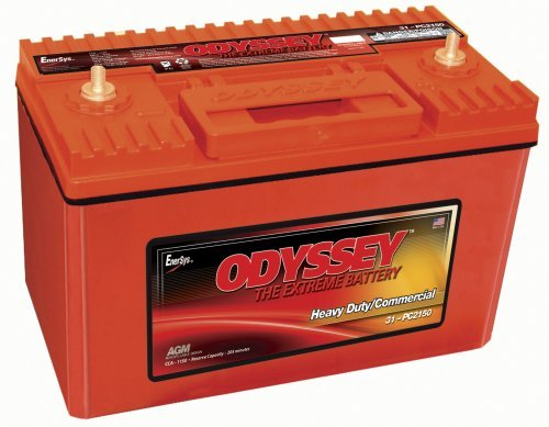 odyssey pc2150s battery