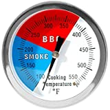 """GASPRO 2"""" 550F BBQ Charcoal Grill Pit Wood Smoker Temp Gauge Grill Thermometer 2.5"""" Stem Stainless Steel RWB"""