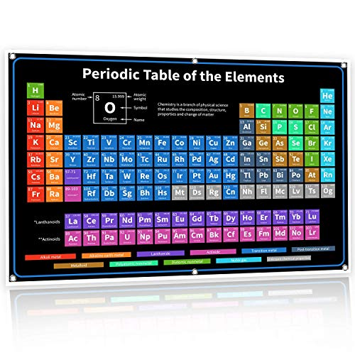 Science Element Chart - XL Large Jumbo 54