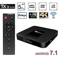 Greatlizard Tanix Mini TV Box Android 7.1, 1GB RAM 16GB ROM 4K Ultra HD WiFi & LAN VP9 DLNA