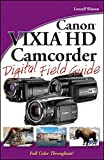 Canon Camcorders Flashes Review and Comparison