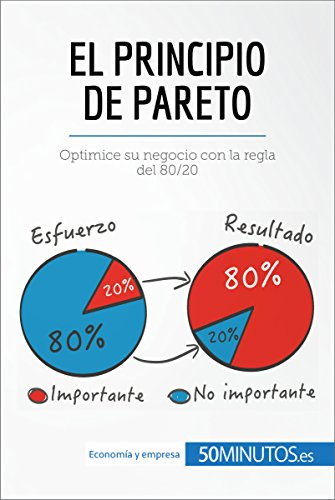 El principio de Pareto: Optimice su negocio con la regla del 80/20 (Gestión y Marketing) (Spanish Edition)