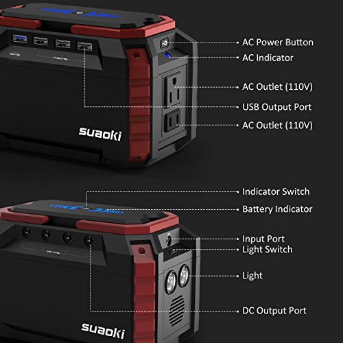 The 8 best generators under 500