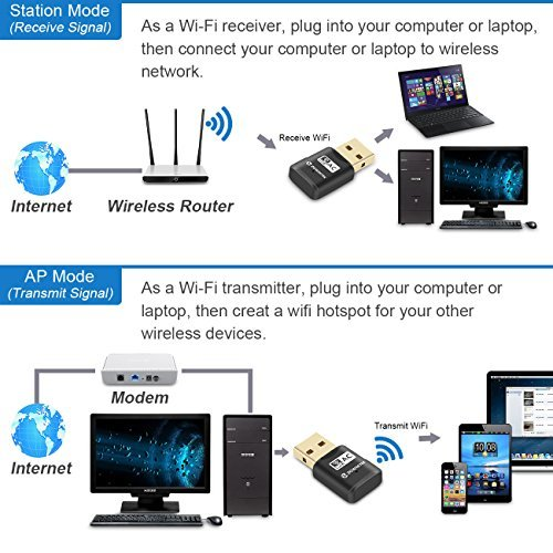 Zoweetek 600Mbps WiFi USB Adapter, 802.11ac Wireless Network Dongle with Dual Band 2.4GHz (150Mbps) /5GHz (433Mbps) for Windows, Mac OS and Linux
