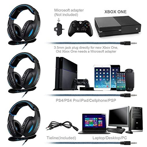 SADES SA816 Stereo Gaming Headset for Xbox One, PC, PS4 Over-Ear Headphones with Noise Canceling Mic, Soft Ear Cushion…