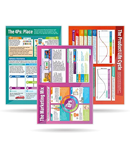"Set of 6 Marketing Decisions Posters | Business Wall Charts for Students, Laminated Gloss Paper measuring 33"" x 23.5"" Easy Learning for the Classroom, by Daydream Education (Life Cycle Poster Laminated)"
