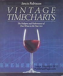 Vintage Timecharts Loth
