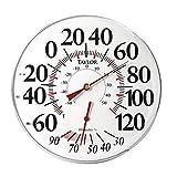 Hydrofarm Temperature/Humidity Gauge