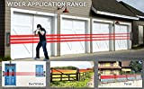 HTZSAFE Solar Wireless Driveway Alarm System-1/2