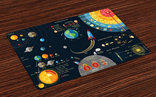 Lunarable Galaxy Place Mats Set of 4, Composition of Universe Infographics as Solar System Planets Sun and Moon Big Bang, Washable Fabric Placemats for Dining Room Kitchen Table Decor, Multicolor by Lunarable