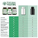 Natural Nutra Lutein and Zeaxanthin Eye and Vision