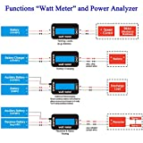 150A Watt Meter Power Analyzer High Precision RC