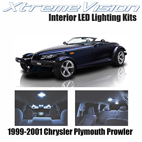 All Chrysler Prowler Parts Price Compare