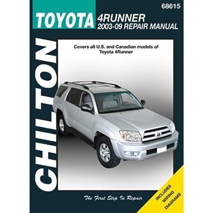 2010 4runner Owners Manual User Manual Guide U2022 Rh Userguidedirect Today  2000 Toyota 4Runner Fog Lights 2000 Toyota 4Runner MPG
