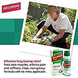 Absorbine Jr. Pain Relieving Liquid | Sore