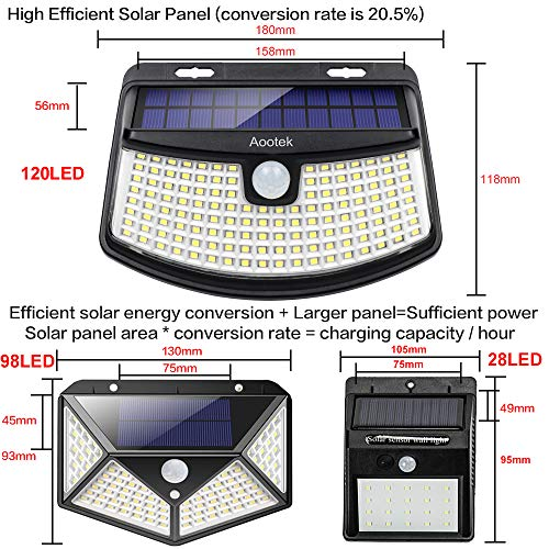 solar lights with reflector