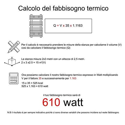 bonussi Scaldasalviette da Bagno 1800x450 mm in Acciaio Stand Dritto Bianco