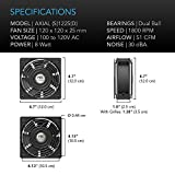 AC Infinity AXIAL S1225, 120mm Muffin Fan with