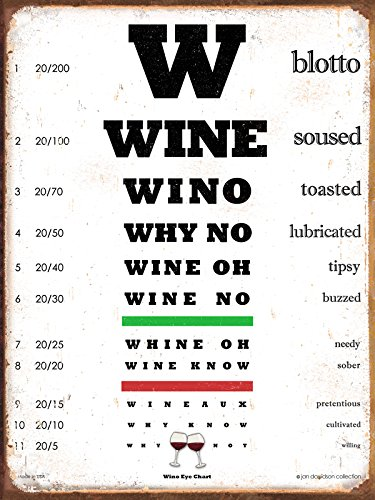 Laugh Lines Wine Eye Chart 9 x12 Metal Sign. FUNNY GIFT! Put a Huge smile on their face with this hilarious wine lovers gift for him or her! Home Bar Decor, Kitchen, Wine Cellar, Man Cave, Birthdays ()