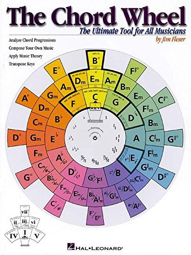 The Chord Wheel: The Ultimate Tool for All Musicians (Piano Poster Chord)